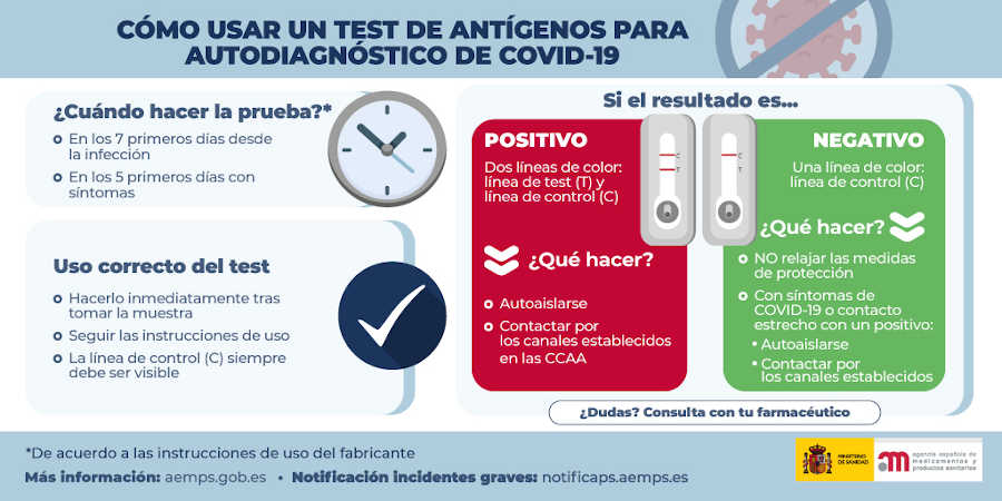 test covid farmacia andalucia